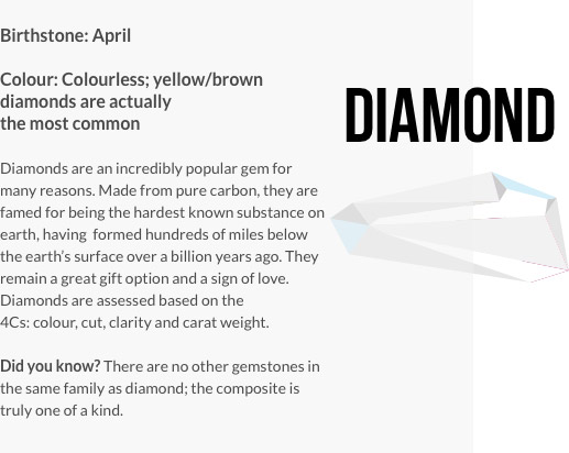 find out more about diamond