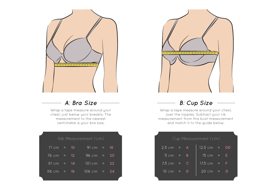 ae8ef845745cd ... Chart below to find your perfect bra size… Bra Size
