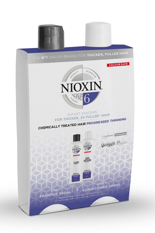 Nioxin Limited Edition System 6 Duo