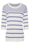 Euro Edit Stripe Sweater