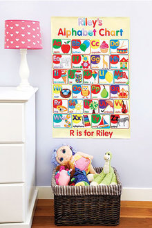 Personalised Educational Alphabet Chart - 256742