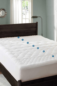 Ramesses 1200GSM 7 Zone Body Shape Mattress Topper - 271964