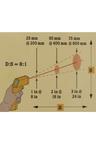 Fluke 59 Mini Infrared Thermometer